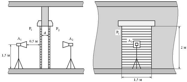 Схема размещения передающей
