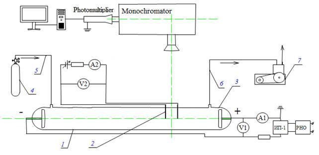 Схема экспериментальной