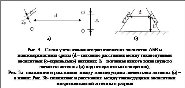Подпись: а) б) Рис. 3 – Схема