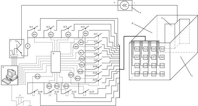 Структурная схема установки.