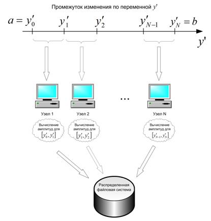 4 представлена схема