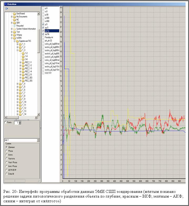 программы обработки данных